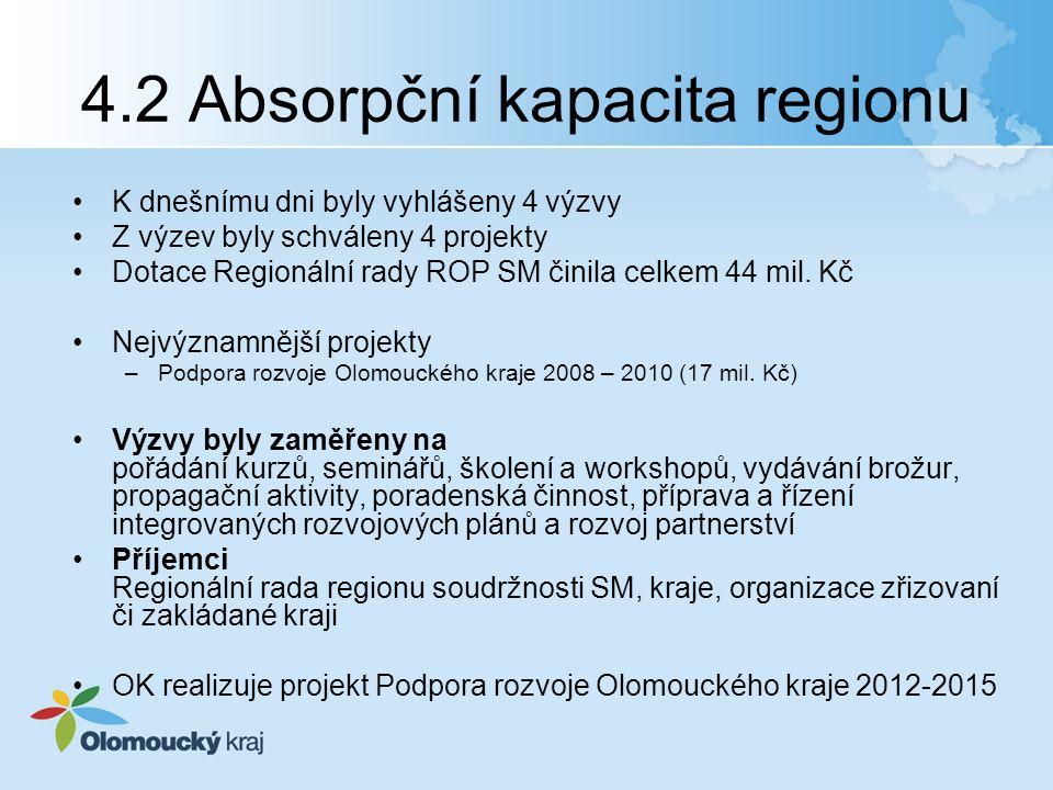 4.2 Absorpční kapacita regionu K dnešnímu dni byly vyhlášeny 4 výzvy Z výzev byly schváleny 4 projekty Dotace Regionální rady ROP SM činila celkem 44 mil.