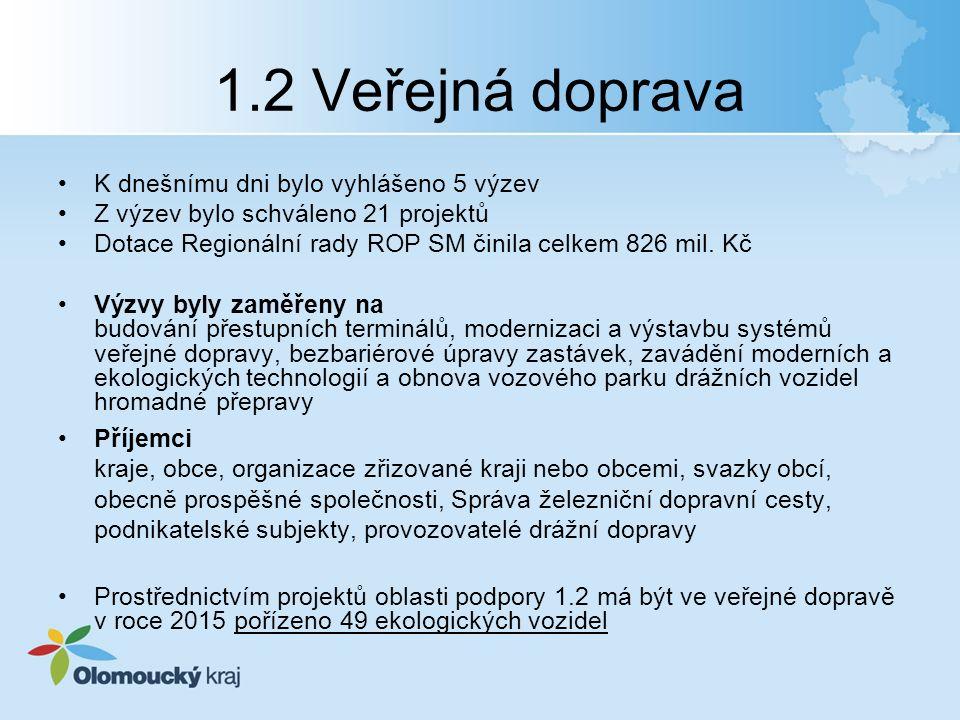1.2 Veřejná doprava K dnešnímu dni bylo vyhlášeno 5 výzev Z výzev bylo schváleno 21 projektů Dotace Regionální rady ROP SM činila celkem 826 mil.