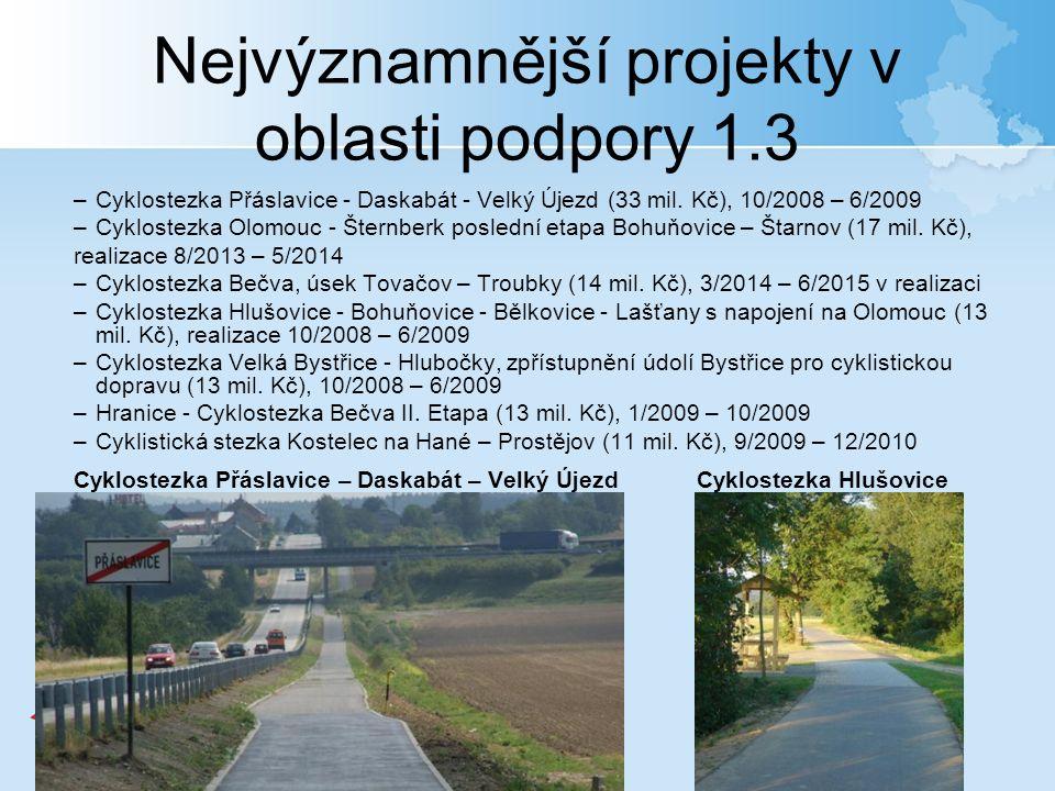 Nejvýznamnější projekty v oblasti podpory 1.3 –Cyklostezka Přáslavice - Daskabát - Velký Újezd (33 mil.