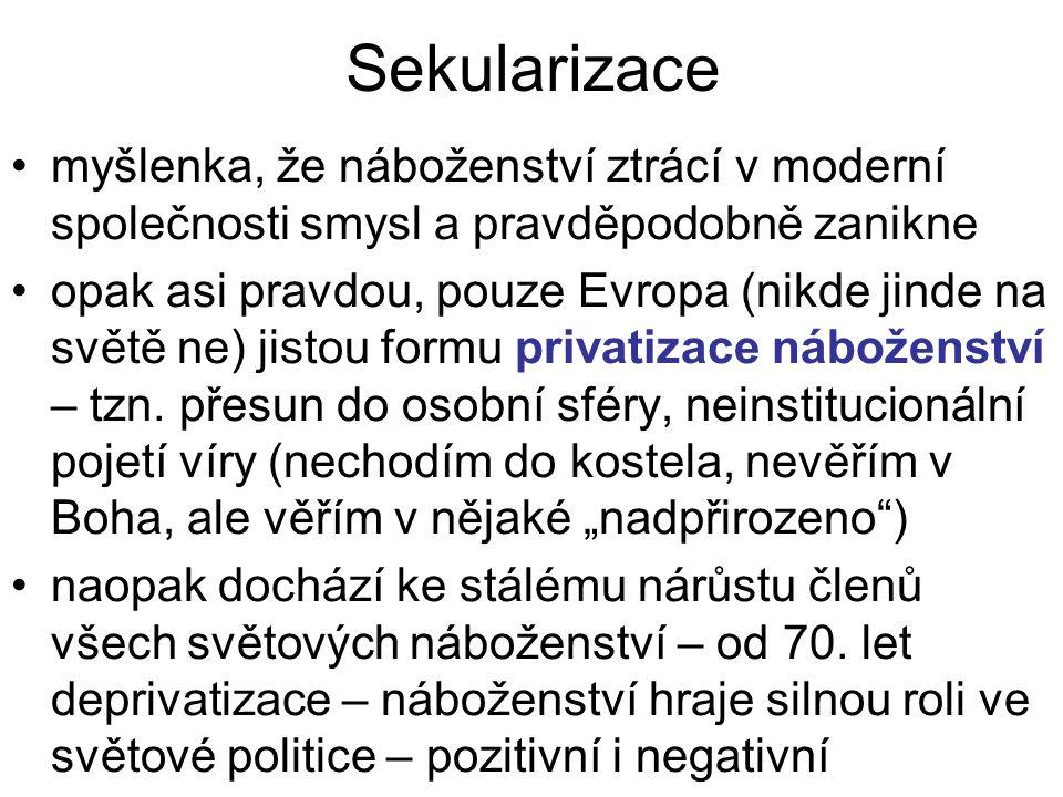 Čínská náboženství/bonus slovo Mgr.Jakuba Maršálka Popište pohřební rituály Číňanů.
