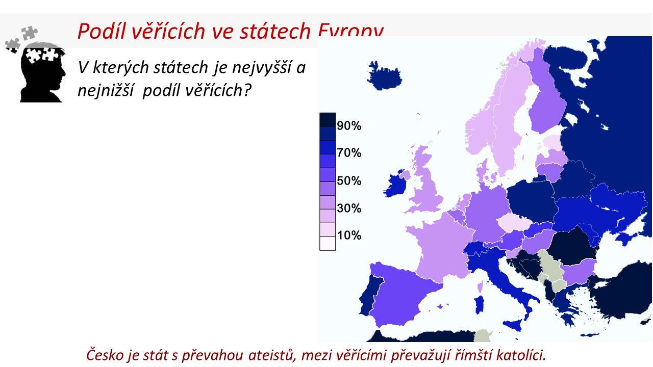 Podíl věřících ve státech Evropy V kterých státech je nejvyšší a nejnižší podíl věřících? Česko je stát s převahou ateistů, mezi věřícími převažují ří