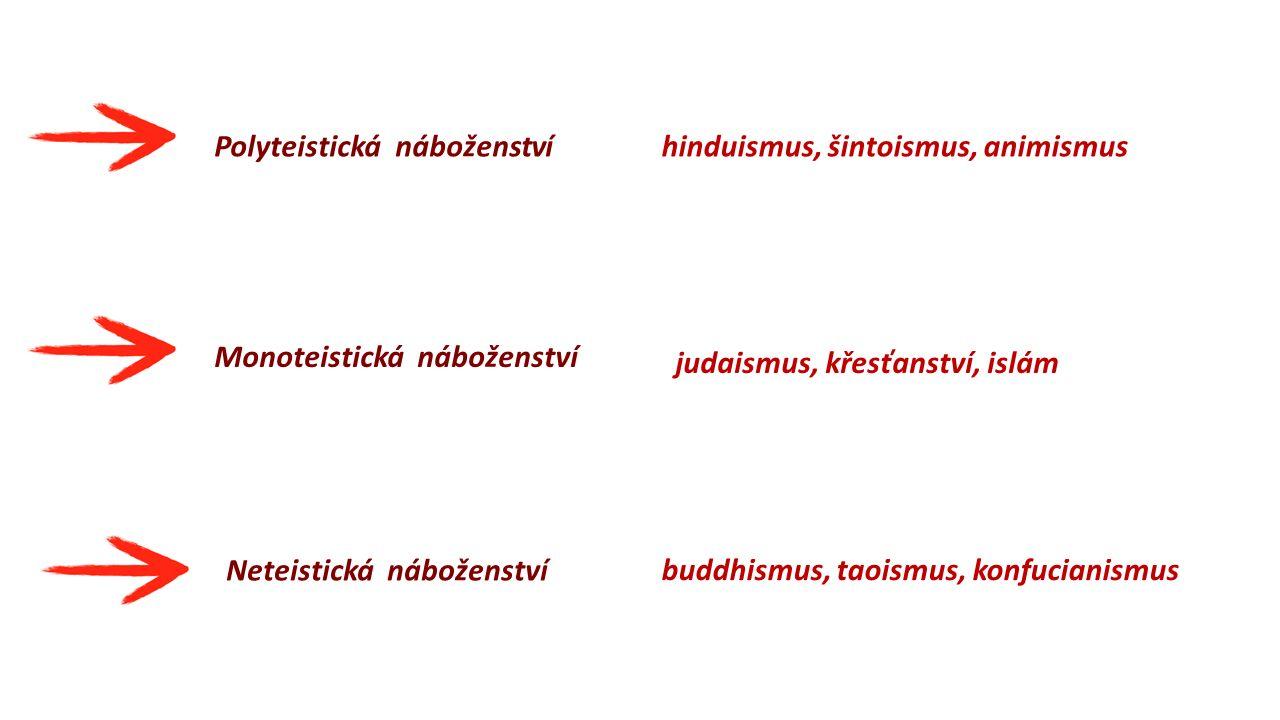 hinduismus, šintoismus, animismus judaismus, křesťanství, islám buddhismus, taoismus, konfucianismus Neteistická náboženství Polyteistická náboženství Monoteistická náboženství