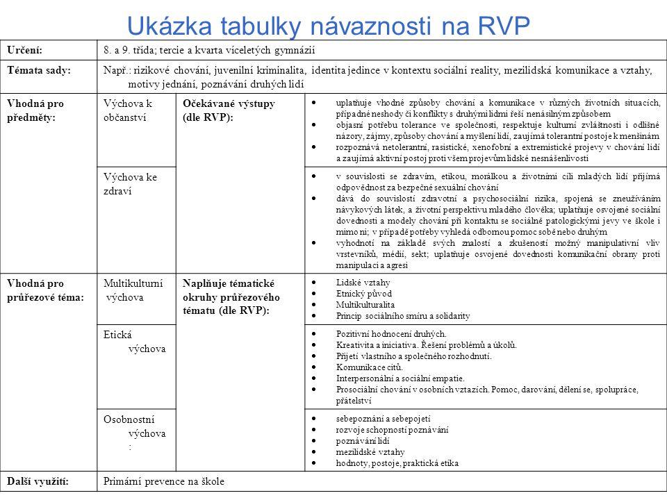 Ukázka tabulky návaznosti na RVP Určení:8. a 9.
