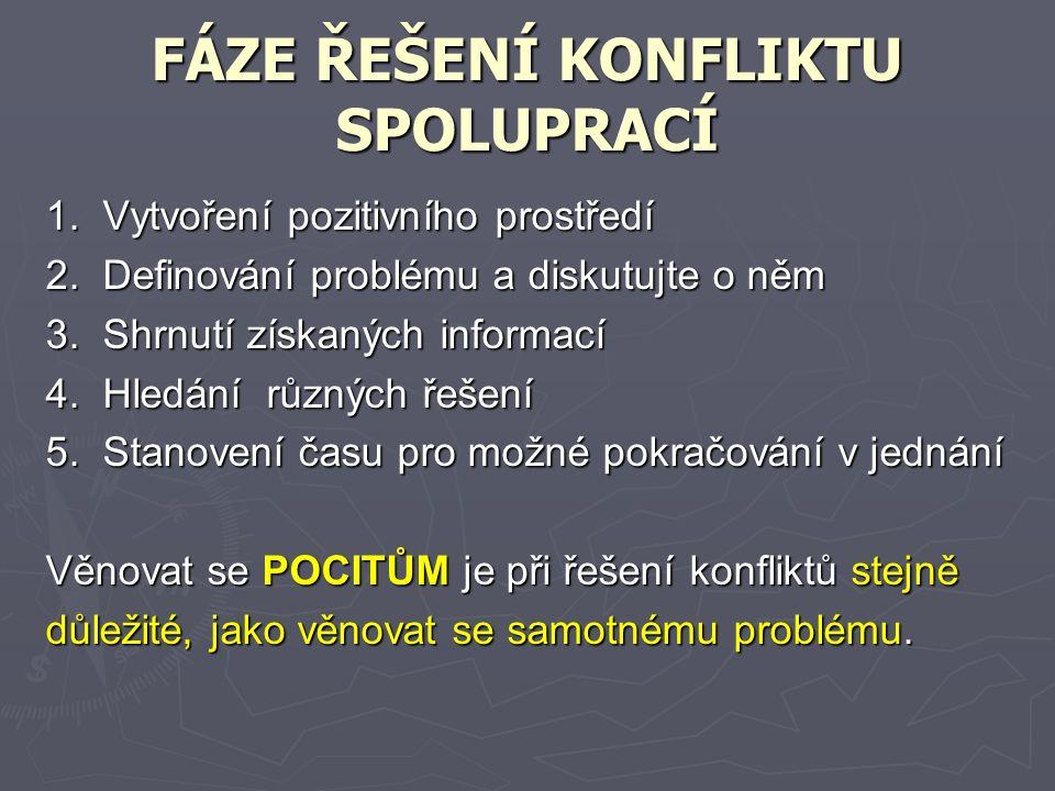 FÁZE ŘEŠENÍ KONFLIKTU SPOLUPRACÍ 1. Vytvoření pozitivního prostředí 2.
