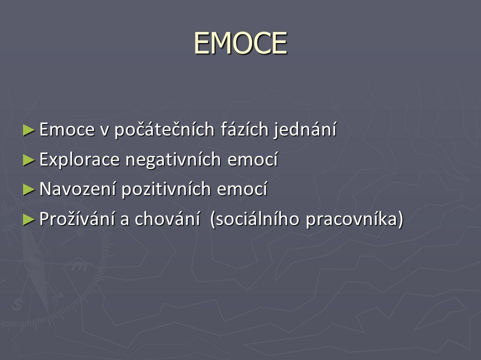 EMOCE ► Emoce v počátečních fázích jednání ► Explorace negativních emocí ► Navození pozitivních emocí ► Prožívání a chování (sociálního pracovníka)