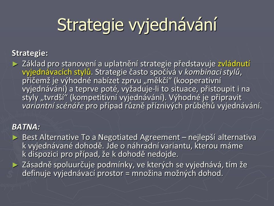 Strategie vyjednávání Strategie: ► Základ pro stanovení a uplatnění strategie představuje zvládnutí vyjednávacích stylů.