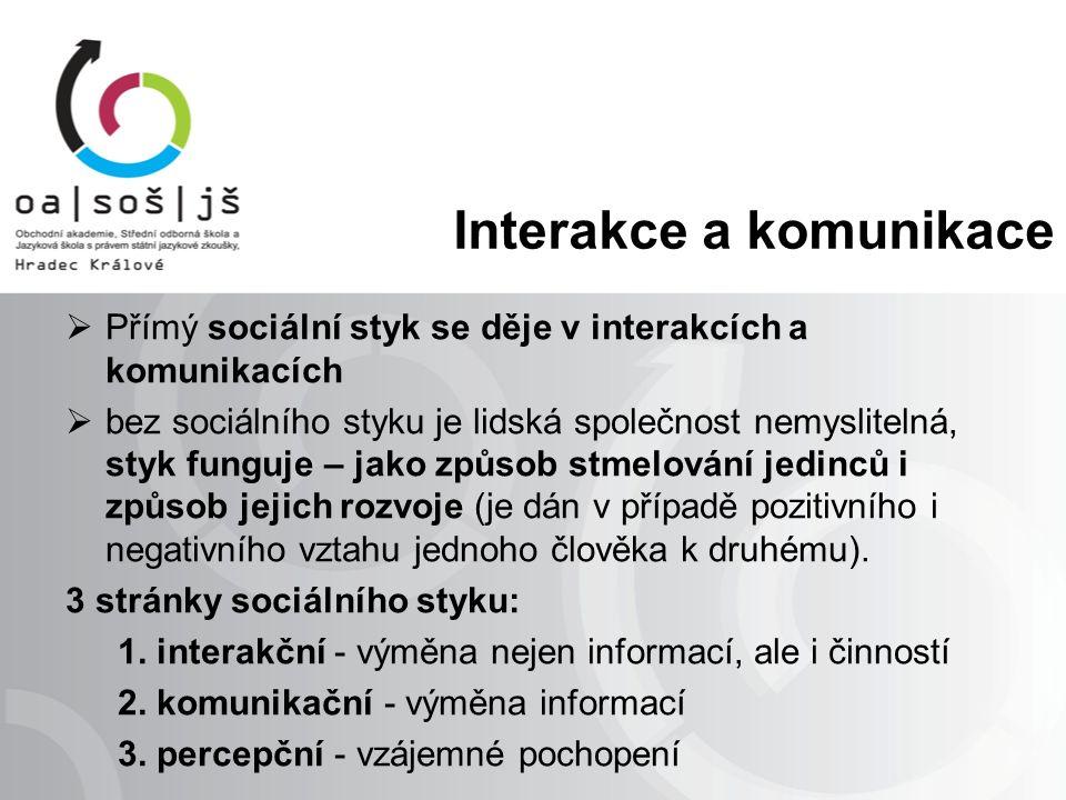 Model sociální interakce Obr. 1 Model sociální interakce [1]