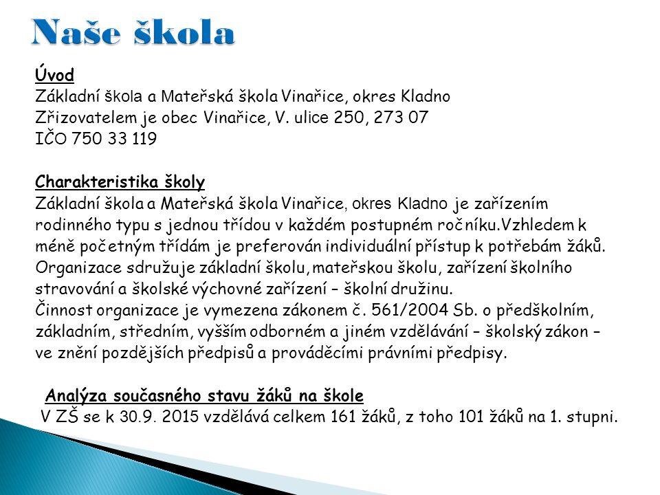 Úvod Základní škola a M ateřská škola Vinařice, okres Kladno Zřizovatelem je obec Vinařice, V.