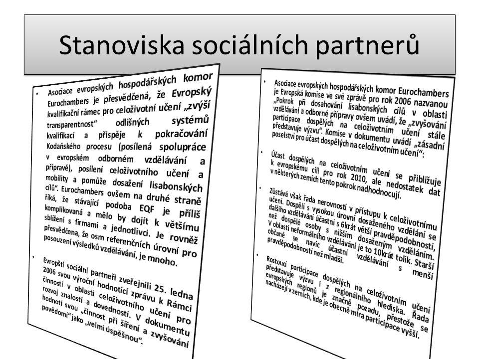 Stanoviska sociálních partnerů