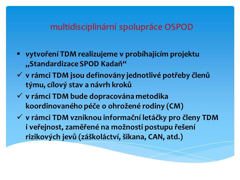 """multidisciplinární spolupráce OSPOD  vytvoření TDM realizujeme v probíhajícím projektu """"Standardizace SPOD Kadaň v rámci TDM jsou definovány jednotlivé potřeby členů týmu, cílový stav a návrh kroků v rámci TDM bude dopracována metodika koordinovaného péče o ohrožené rodiny (CM) v rámci TDM vzniknou informační letáčky pro členy TDM i veřejnost, zaměřené na možnosti postupu řešení rizikových jevů (záškoláctví, šikana, CAN, atd.)"""