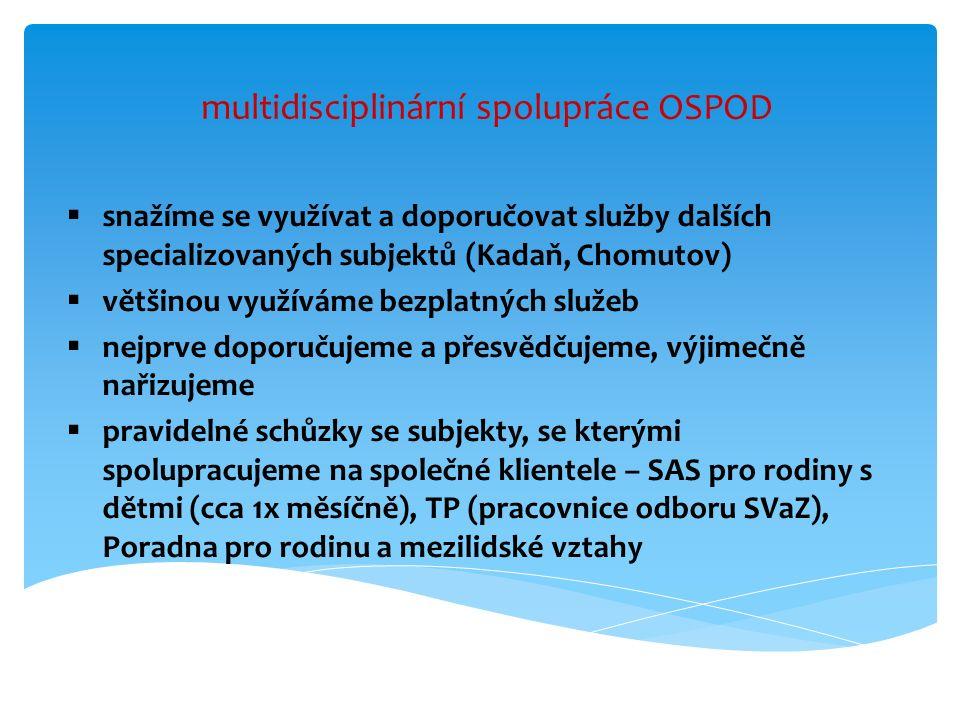 multidisciplinární spolupráce OSPOD  snažíme se využívat a doporučovat služby dalších specializovaných subjektů (Kadaň, Chomutov)  většinou využíváme bezplatných služeb  nejprve doporučujeme a přesvědčujeme, výjimečně nařizujeme  pravidelné schůzky se subjekty, se kterými spolupracujeme na společné klientele – SAS pro rodiny s dětmi (cca 1x měsíčně), TP (pracovnice odboru SVaZ), Poradna pro rodinu a mezilidské vztahy