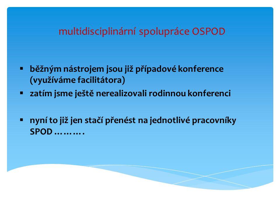 multidisciplinární spolupráce OSPOD  běžným nástrojem jsou již případové konference (využíváme facilitátora)  zatím jsme ještě nerealizovali rodinnou konferenci  nyní to již jen stačí přenést na jednotlivé pracovníky SPOD ……….