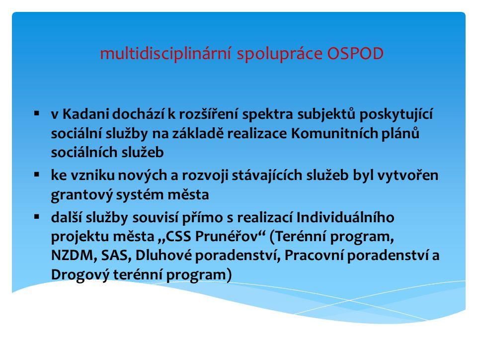 """multidisciplinární spolupráce OSPOD  v Kadani dochází k rozšíření spektra subjektů poskytující sociální služby na základě realizace Komunitních plánů sociálních služeb  ke vzniku nových a rozvoji stávajících služeb byl vytvořen grantový systém města  další služby souvisí přímo s realizací Individuálního projektu města """"CSS Prunéřov (Terénní program, NZDM, SAS, Dluhové poradenství, Pracovní poradenství a Drogový terénní program)"""