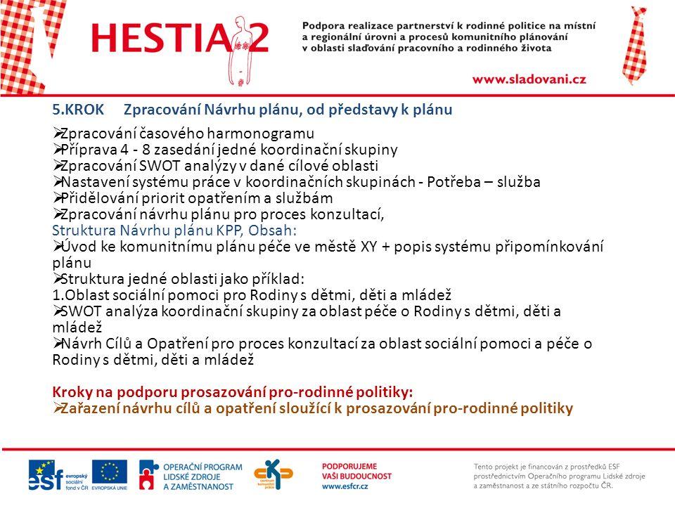 5.KROK Zpracování Návrhu plánu, od představy k plánu  Zpracování časového harmonogramu  Příprava 4 - 8 zasedání jedné koordinační skupiny  Zpracování SWOT analýzy v dané cílové oblasti  Nastavení systému práce v koordinačních skupinách - Potřeba – služba  Přidělování priorit opatřením a službám  Zpracování návrhu plánu pro proces konzultací, Struktura Návrhu plánu KPP, Obsah:  Úvod ke komunitnímu plánu péče ve městě XY + popis systému připomínkování plánu  Struktura jedné oblasti jako příklad: 1.Oblast sociální pomoci pro Rodiny s dětmi, děti a mládež  SWOT analýza koordinační skupiny za oblast péče o Rodiny s dětmi, děti a mládež  Návrh Cílů a Opatření pro proces konzultací za oblast sociální pomoci a péče o Rodiny s dětmi, děti a mládež Kroky na podporu prosazování pro-rodinné politiky:  Zařazení návrhu cílů a opatření sloužící k prosazování pro-rodinné politiky