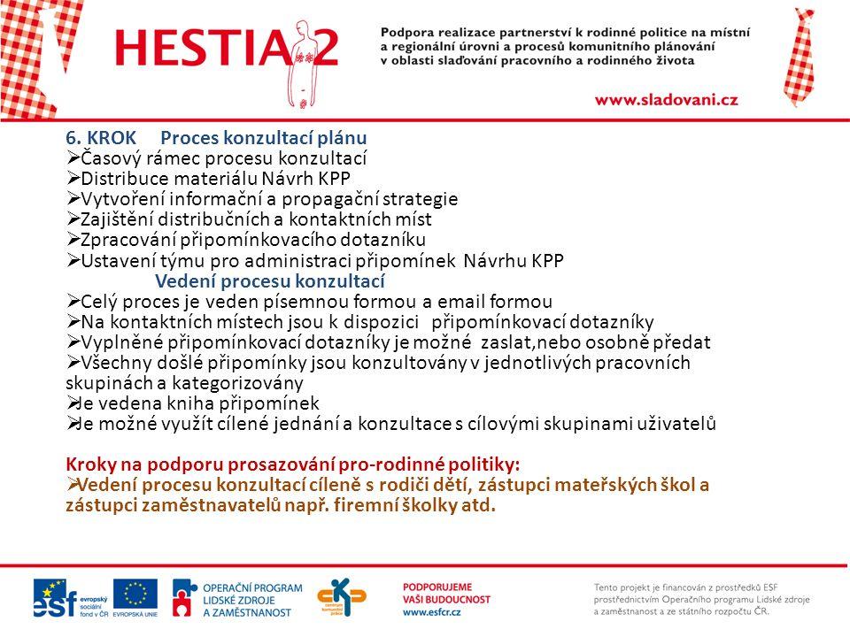 6. KROK Proces konzultací plánu  Časový rámec procesu konzultací  Distribuce materiálu Návrh KPP  Vytvoření informační a propagační strategie  Zaj