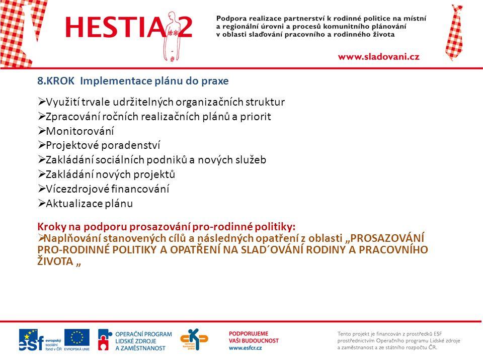 """8.KROK Implementace plánu do praxe  Využití trvale udržitelných organizačních struktur  Zpracování ročních realizačních plánů a priorit  Monitorování  Projektové poradenství  Zakládání sociálních podniků a nových služeb  Zakládání nových projektů  Vícezdrojové financování  Aktualizace plánu Kroky na podporu prosazování pro-rodinné politiky:  Naplňování stanovených cílů a následných opatření z oblasti """"PROSAZOVÁNÍ PRO-RODINNÉ POLITIKY A OPATŘENÍ NA SLAD´OVÁNÍ RODINY A PRACOVNÍHO ŽIVOTA """""""