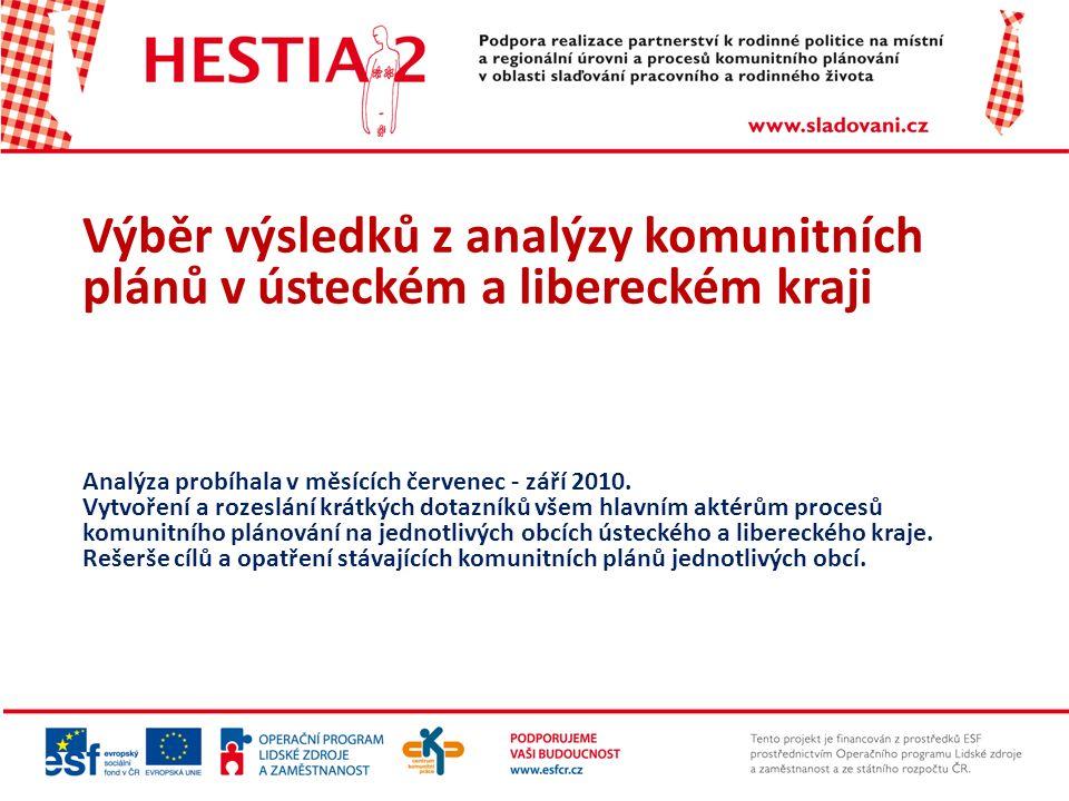 Výběr výsledků z analýzy komunitních plánů v ústeckém a libereckém kraji Analýza probíhala v měsících červenec - září 2010.