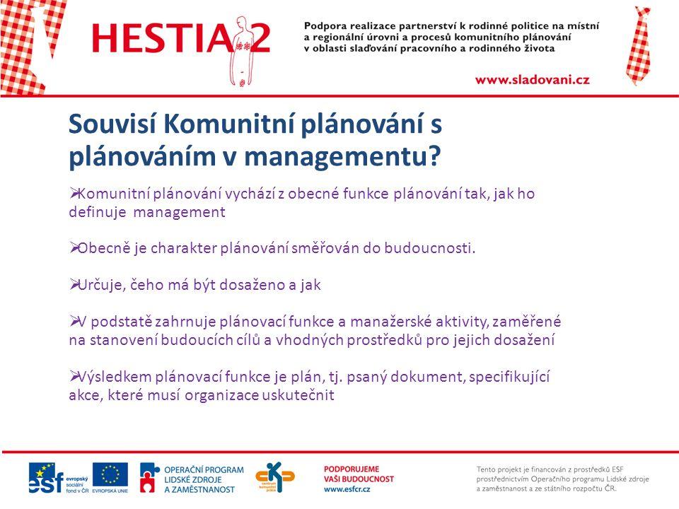 Souvisí Komunitní plánování s plánováním v managementu.