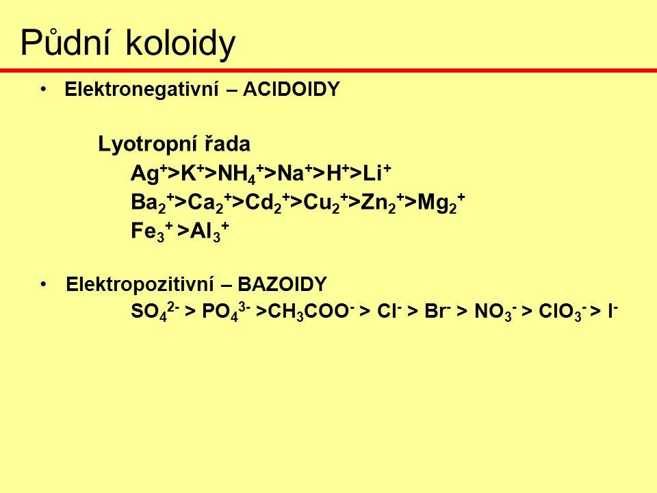 Elektronegativní – ACIDOIDY Lyotropní řada Ag + >K + >NH 4 + >Na + >H + >Li + Ba 2 + >Ca 2 + >Cd 2 + >Cu 2 + >Zn 2 + >Mg 2 + Fe 3 + >Al 3 + Elektropozitivní – BAZOIDY SO 4 2- > PO 4 3- >CH 3 COO - > Cl - > Br - > NO 3 - > ClO 3 - > I -