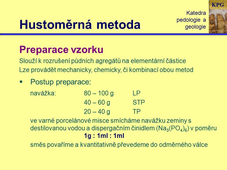 KPG Hustoměrná metoda Katedra pedologie a geologie Preparace vzorku Slouží k rozrušení půdních agregátů na elementární částice Lze provádět mechanicky, chemicky, či kombinací obou metod  Postup preparace: navážka:80 – 100 g LP 40 – 60 gSTP 20 – 40 gTP ve varné porcelánové misce smícháme navážku zeminy s destilovanou vodou a dispergačním činidlem (Na 3 (PO 4 ) 6 ) v poměru 1g : 1ml : 1ml směs povaříme a kvantitativně převedeme do odměrného válce