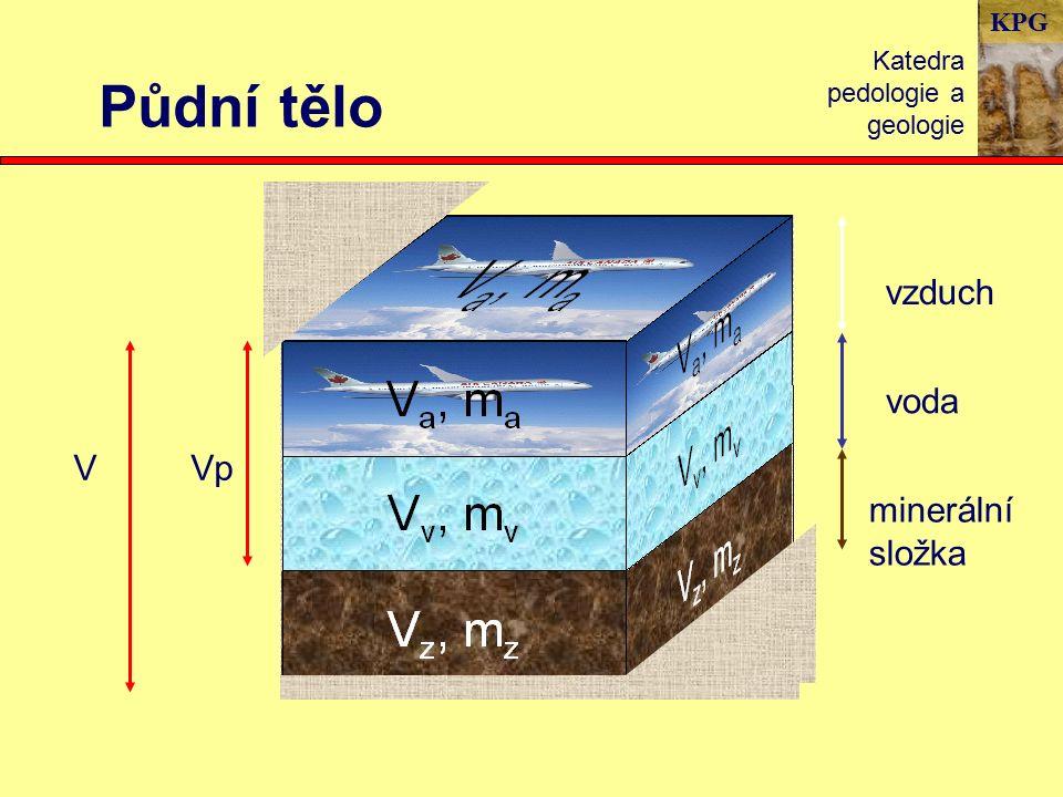 KPG Půdní tělo Katedra pedologie a geologie vzduch voda minerální složka VpV