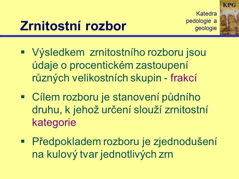 KPG Půdní reakce Katedra pedologie a geologie