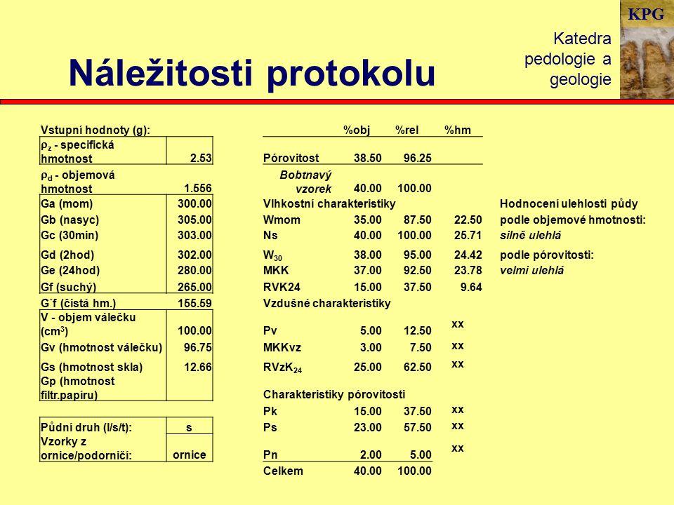 KPG Náležitosti protokolu Katedra pedologie a geologie Vstupní hodnoty (g): %obj%rel%hm  z - specifická hmotnost2.53Pórovitost38.5096.25  d - objemová hmotnost1.556 Bobtnavý vzorek40.00100.00 Ga (mom)300.00Vlhkostní charakteristikyHodnocení ulehlosti půdy Gb (nasyc)305.00Wmom35.0087.5022.50podle objemové hmotnosti: Gc (30min)303.00Ns40.00100.0025.71silně ulehlá Gd (2hod)302.00W 30 38.0095.0024.42podle pórovitosti: Ge (24hod)280.00MKK37.0092.5023.78velmi ulehlá Gf (suchý)265.00RVK2415.0037.509.64 G´f (čistá hm.)155.59Vzdušné charakteristiky V - objem válečku (cm 3 )100.00Pv5.0012.50 xx Gv (hmotnost válečku)96.75MKKvz3.007.50 xx Gs (hmotnost skla)12.66RVzK 24 25.0062.50 xx Gp (hmotnost filtr.papíru) Charakteristiky pórovitosti Pk15.0037.50 xx Půdní druh (l/s/t):sPs23.0057.50 xx Vzorky z ornice/podorničí:ornicePn2.005.00 xx Celkem40.00100.00