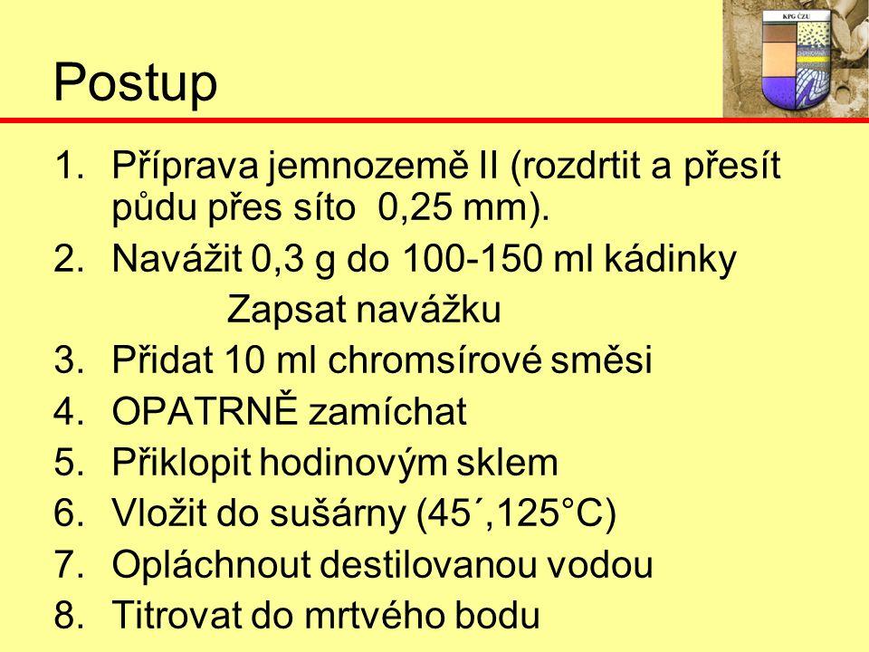 Postup 1.Příprava jemnozemě II (rozdrtit a přesít půdu přes síto 0,25 mm).