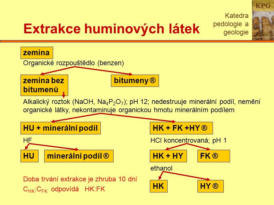 KPG Extrakce huminových látek Katedra pedologie a geologie zemina zemina bez bitumenů bitumeny ® HU + minerální podílHK + FK +HY ® HUminerální podíl ®HK + HYFK ® HKHY ® Organické rozpouštědlo (benzen) Alkalický roztok (NaOH, Na 4 P 2 O 7 ); pH 12; nedestruuje minerální podíl, nemění organické látky, nekontaminuje organickou hmotu minerálním podílem HFHCl koncentrovaná; pH 1 ethanol Doba trvání extrakce je zhruba 10 dní C HK :C FK odpovídá HK:FK