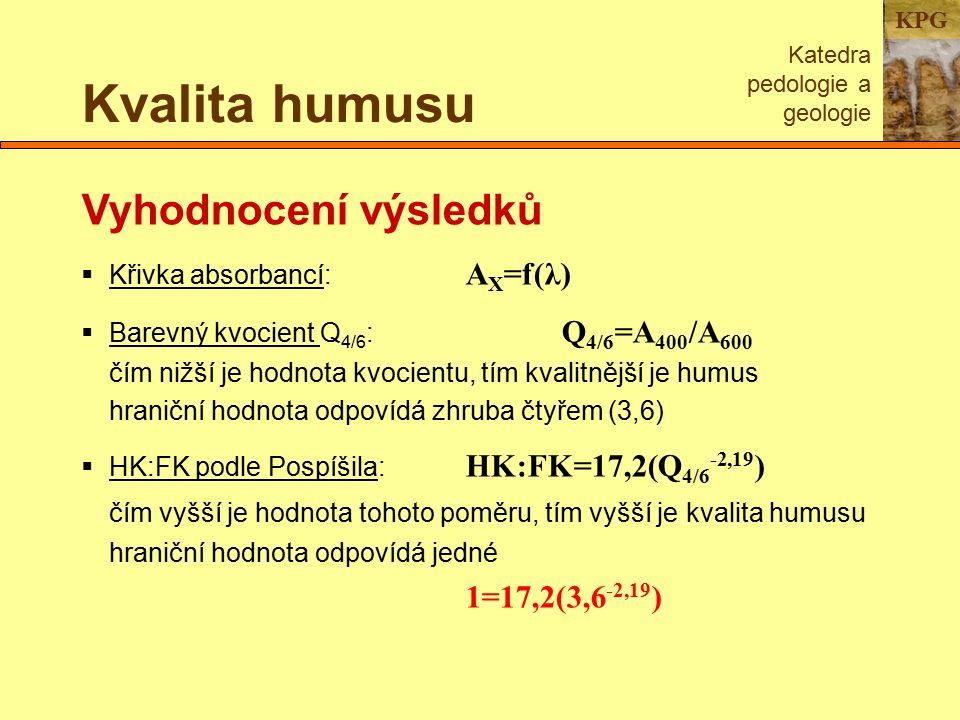KPG Kvalita humusu Katedra pedologie a geologie Vyhodnocení výsledků  Křivka absorbancí: A X =f(λ)  Barevný kvocient Q 4/6 : Q 4/6 =A 400 /A 600 čím nižší je hodnota kvocientu, tím kvalitnější je humus hraniční hodnota odpovídá zhruba čtyřem (3,6)  HK:FK podle Pospíšila: HK:FK=17,2(Q 4/6 -2,19 ) čím vyšší je hodnota tohoto poměru, tím vyšší je kvalita humusu hraniční hodnota odpovídá jedné 1=17,2(3,6 -2,19 )