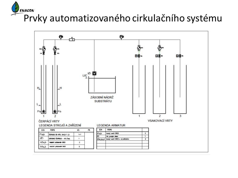 Prvky automatizovaného cirkulačního systému