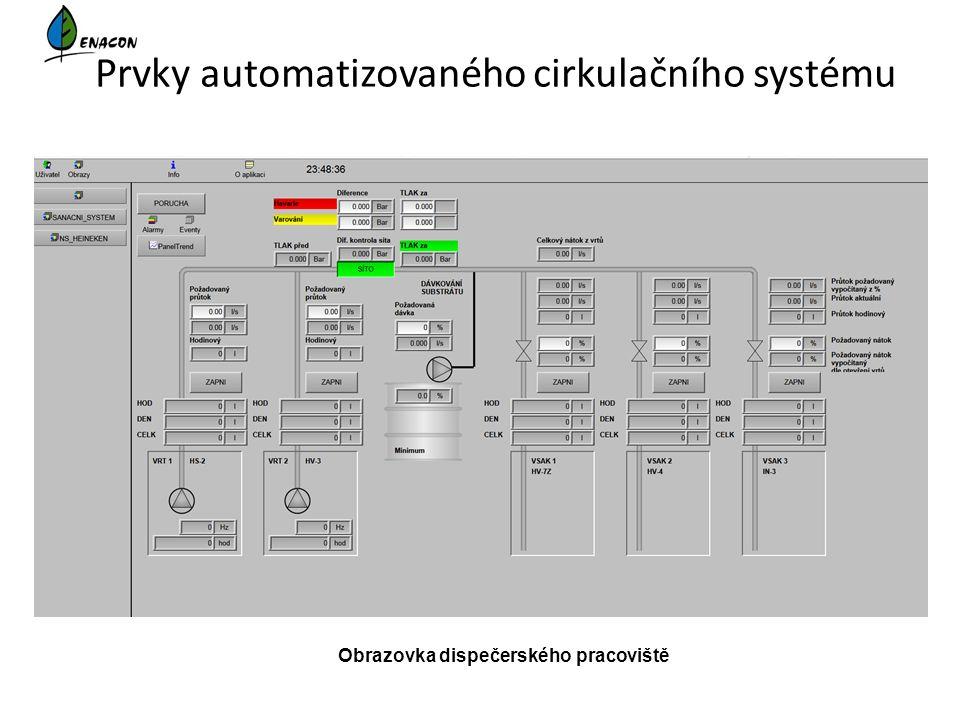 Prvky automatizovaného cirkulačního systému Obrazovka dispečerského pracoviště