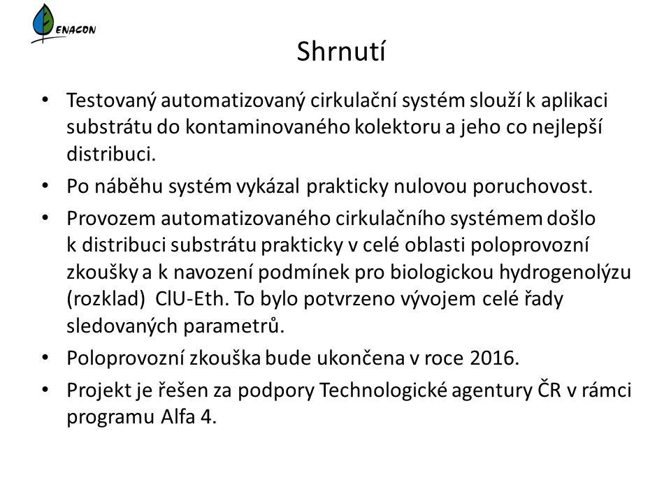 Testovaný automatizovaný cirkulační systém slouží k aplikaci substrátu do kontaminovaného kolektoru a jeho co nejlepší distribuci. Po náběhu systém vy