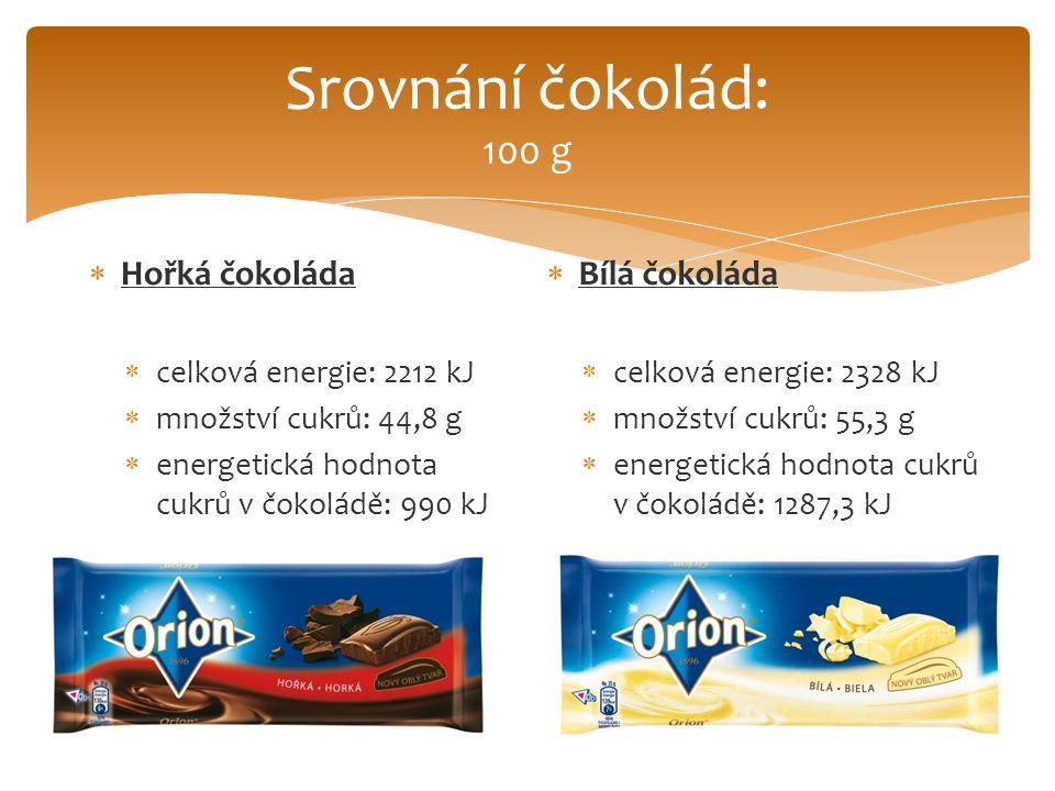 Srovnání čokolád: 100 g  Hořká čokoláda  celková energie: 2212 kJ  množství cukrů: 44,8 g  energetická hodnota cukrů v čokoládě: 990 kJ  Bílá čokoláda  celková energie: 2328 kJ  množství cukrů: 55,3 g  energetická hodnota cukrů v čokoládě: 1287,3 kJ