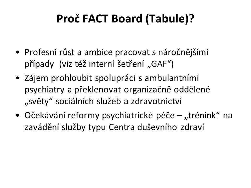 Proč FACT Board (Tabule).