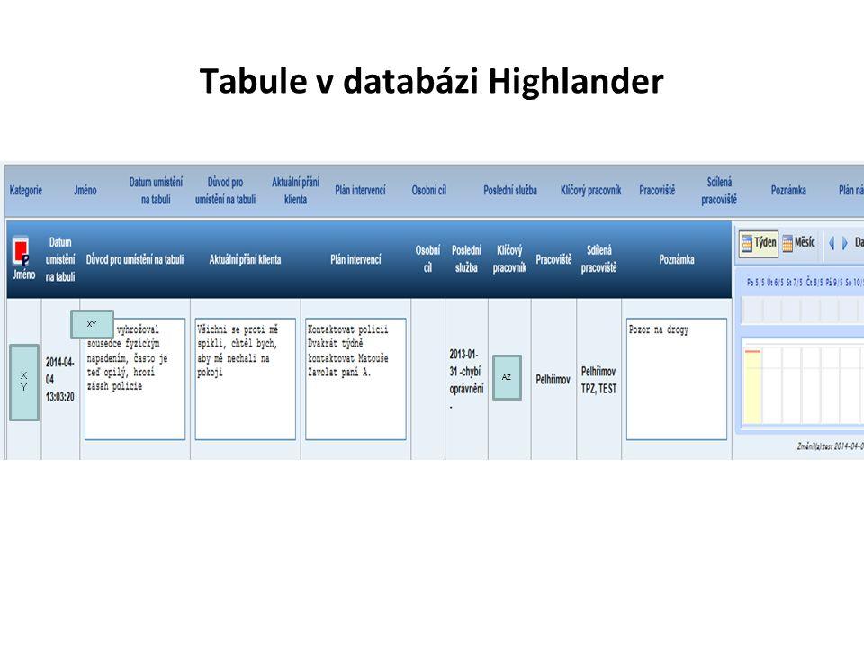 Tabule v databázi Highlander XYXY XY AZ