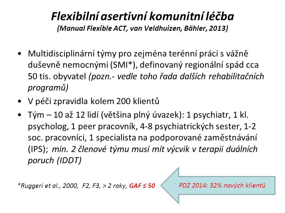 """Flexibilní asertivní komunitní léčba (Manual Flexible ACT, van Veldhuizen, Bähler, 2013) 2 způsoby fungování, které se flexibilně mění podle stavu konkrétního klienta: –80% klientů v režimu individuálního case managementu (ICM) –10-20% klientů v krizovém stavu (+noví ve službě) – sdíleni celým týmem (shared caseload), každodenní porady týmu (FACT board), zapojení pracovníků připomíná """"hospitalizaci bez nemocnice (ACT)"""