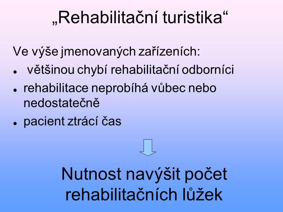 """Ve výše jmenovaných zařízeních: většinou chybí rehabilitační odborníci rehabilitace neprobíhá vůbec nebo nedostatečně pacient ztrácí čas """"Rehabilitační turistika Nutnost navýšit počet rehabilitačních lůžek"""