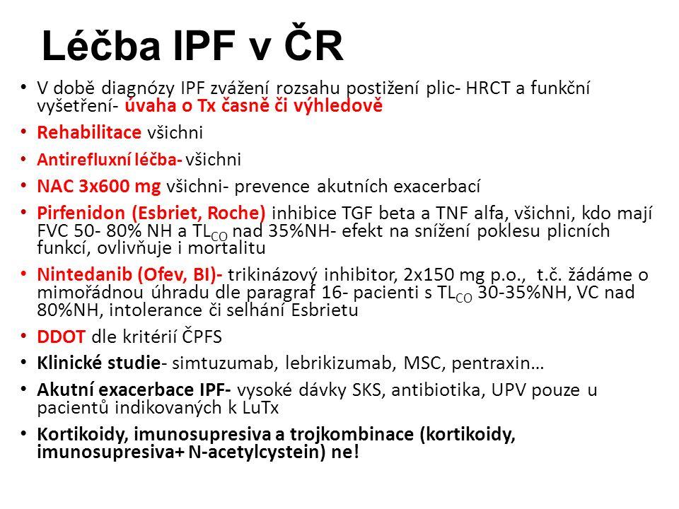 Léčba IPF v ČR V době diagnózy IPF zvážení rozsahu postižení plic- HRCT a funkční vyšetření- úvaha o Tx časně či výhledově Rehabilitace všichni Antirefluxní léčba- všichni NAC 3x600 mg všichni- prevence akutních exacerbací Pirfenidon (Esbriet, Roche) inhibice TGF beta a TNF alfa, všichni, kdo mají FVC 50- 80% NH a TL CO nad 35%NH- efekt na snížení poklesu plicních funkcí, ovlivňuje i mortalitu Nintedanib (Ofev, BI)- trikinázový inhibitor, 2x150 mg p.o., t.č.