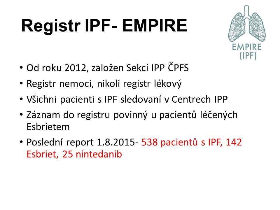 Registr IPF- EMPIRE Od roku 2012, založen Sekcí IPP ČPFS Registr nemoci, nikoli registr lékový Všichni pacienti s IPF sledovaní v Centrech IPP Záznam