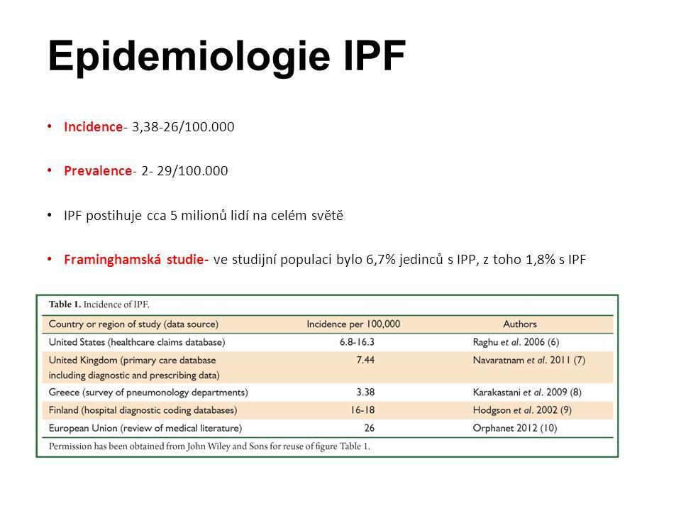 Patogeneze IPF Alveolární poranění Alveolární epiteliální bb.- migrace+ proliferace+ epitelo-mesenchymální transdiferenciace Fibroblasty- migrace+proliferace+aktivace- akumulace ECM- remodelace