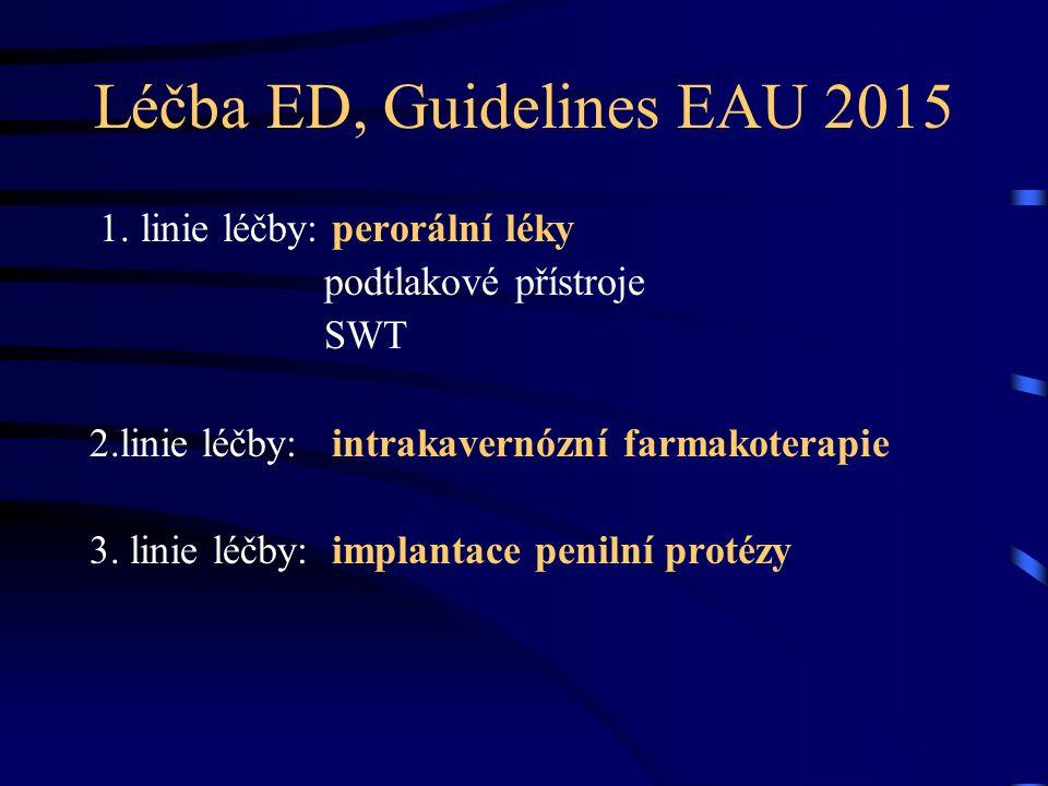 Léčba ED, Guidelines EAU 2015 1.