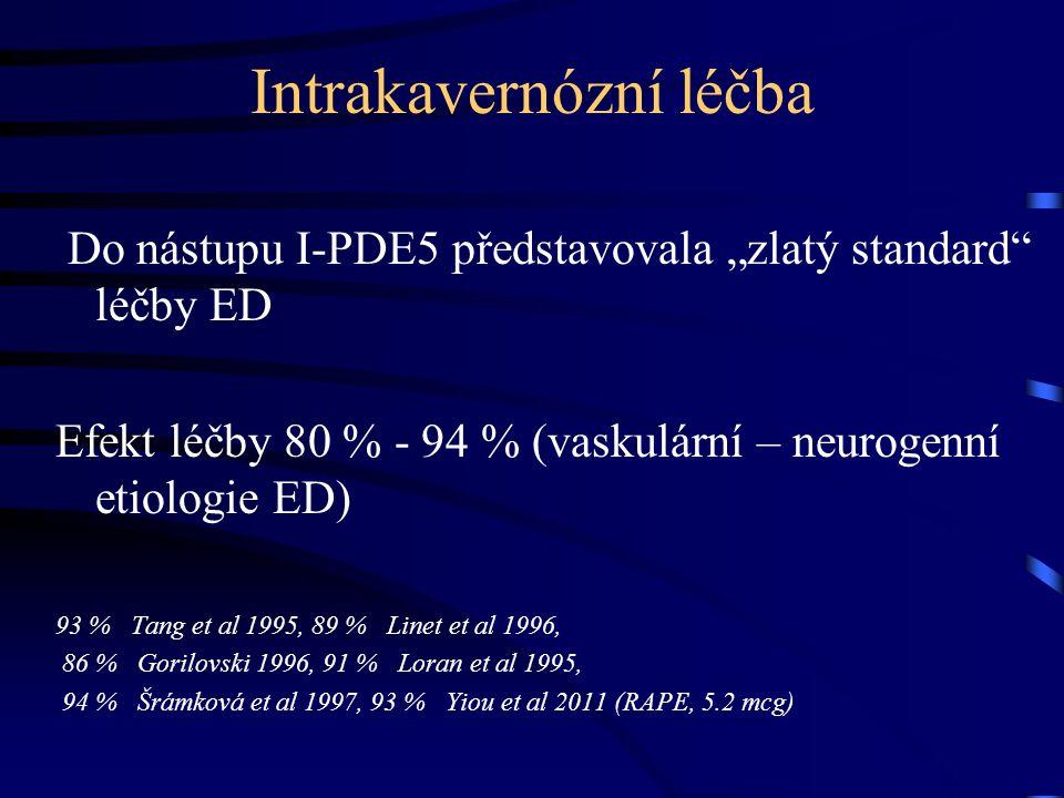 """Intrakavernózní léčba Do nástupu I-PDE5 představovala """"zlatý standard léčby ED Efekt léčby 80 % - 94 % (vaskulární – neurogenní etiologie ED) 93 % Tang et al 1995, 89 % Linet et al 1996, 86 % Gorilovski 1996, 91 % Loran et al 1995, 94 % Šrámková et al 1997, 93 % Yiou et al 2011 (RAPE, 5.2 mcg)"""