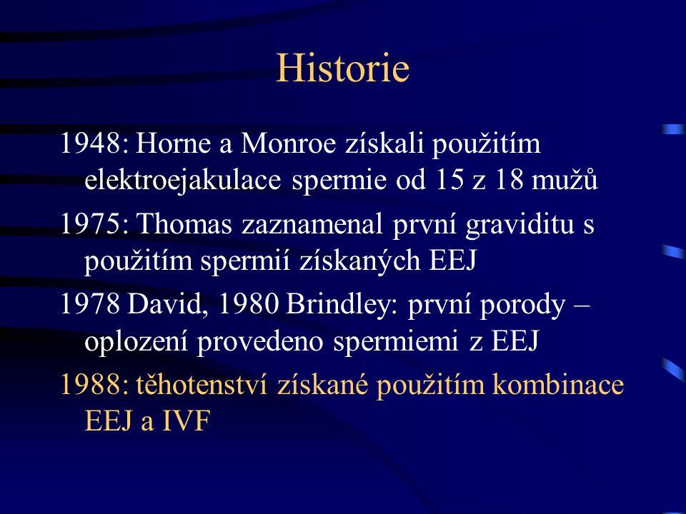 Historie 1948: Horne a Monroe získali použitím elektroejakulace spermie od 15 z 18 mužů 1975: Thomas zaznamenal první graviditu s použitím spermií získaných EEJ 1978 David, 1980 Brindley: první porody – oplození provedeno spermiemi z EEJ 1988: těhotenství získané použitím kombinace EEJ a IVF