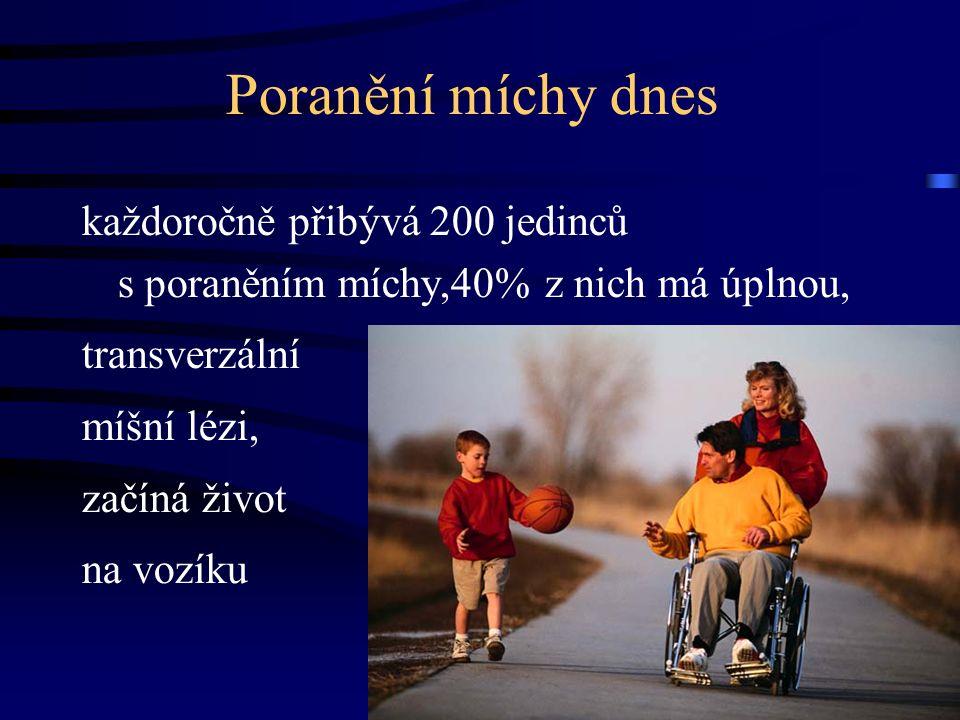 Poranění míchy dnes každoročně přibývá 200 jedinců s poraněním míchy,40% z nich má úplnou, transverzální míšní lézi, začíná život na vozíku