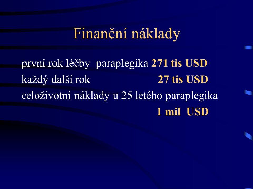 Finanční náklady první rok léčby paraplegika 271 tis USD každý další rok 27 tis USD celoživotní náklady u 25 letého paraplegika 1 mil USD