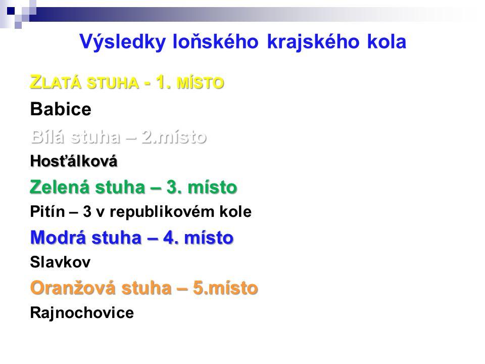 Výsledky loňského krajského kola Z LATÁ STUHA - 1. MÍSTO Babice Bílá stuha – 2.místo Hosťálková Zelená stuha – 3. místo Pitín – 3 v republikovém kole