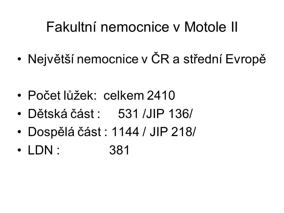 Fakultní nemocnice v Motole II Největší nemocnice v ČR a střední Evropě Počet lůžek: celkem 2410 Dětská část : 531 /JIP 136/ Dospělá část : 1144 / JIP 218/ LDN : 381