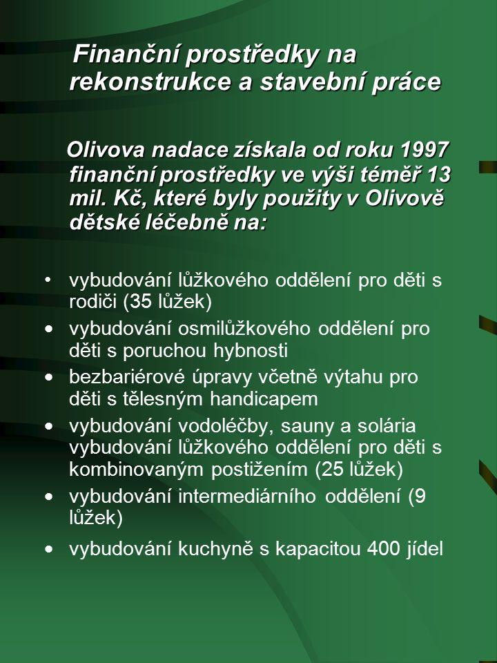 Finanční prostředky na rekonstrukce a stavební práce Finanční prostředky na rekonstrukce a stavební práce Olivova nadace získala od roku 1997 finanční prostředky ve výši téměř 13 mil.