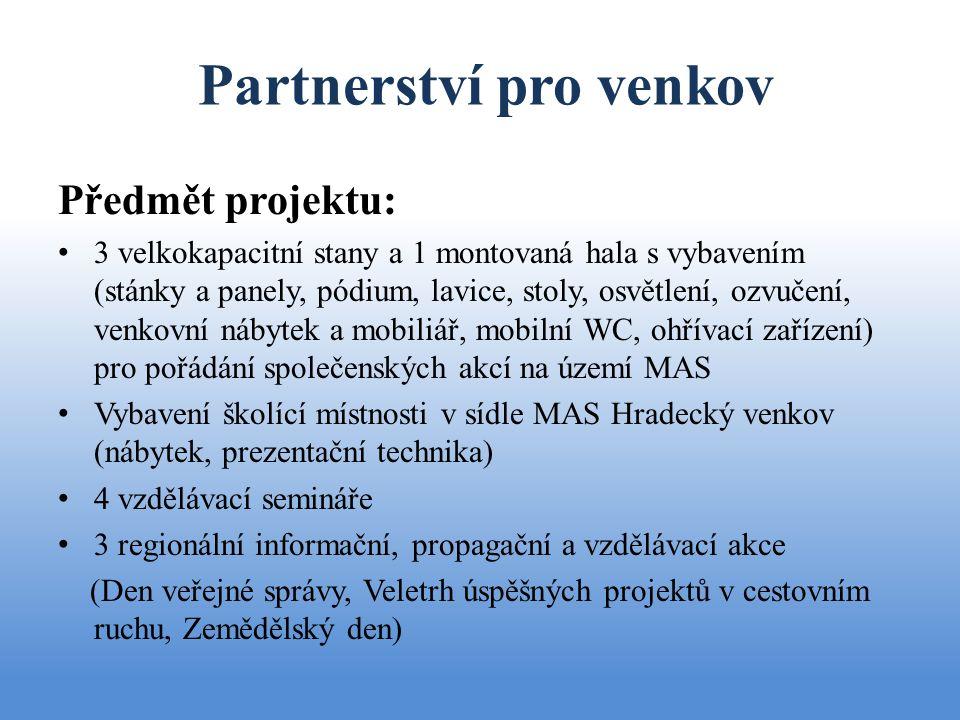 Partnerství pro venkov Náklady projektu v Kč: 180 000,- příprava projektu (100% dotace) 295 000,- řízení projektu (100% dotace) 3 935 000,- nákup mobiliáře (90% dotace) 230 000,- vzdělávací a informační akce (100% dotace)